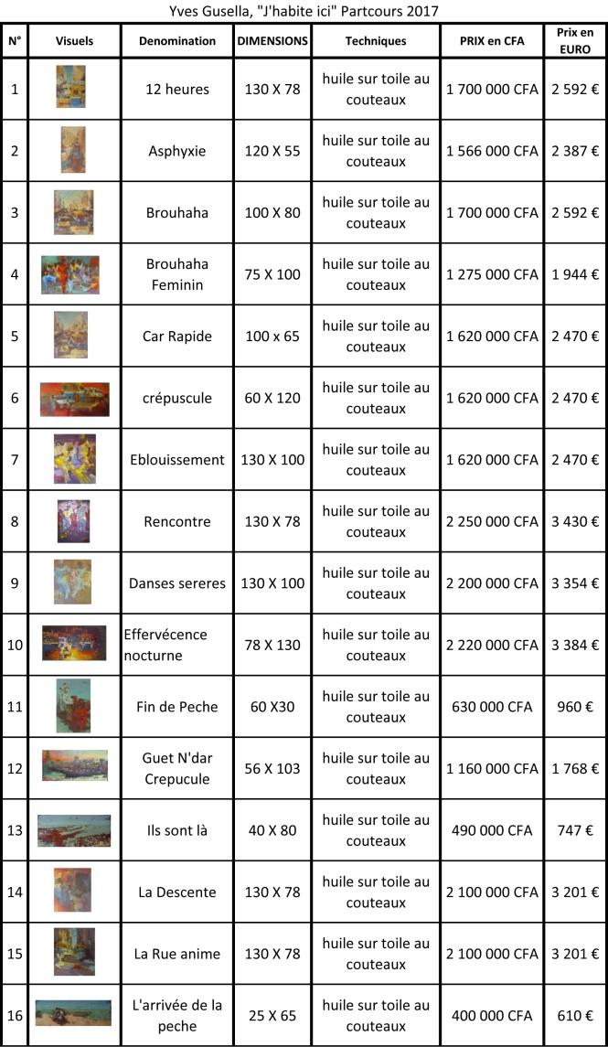 liste prix Gusella (2)-1