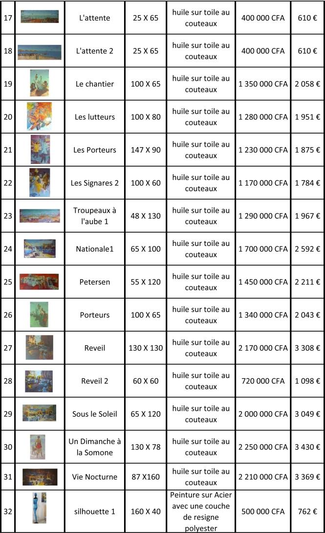 liste prix Gusella (2)-2
