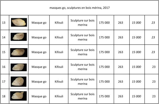 prix Kifouli et Wabi Biennale avec caisse contreplaqué2018-2