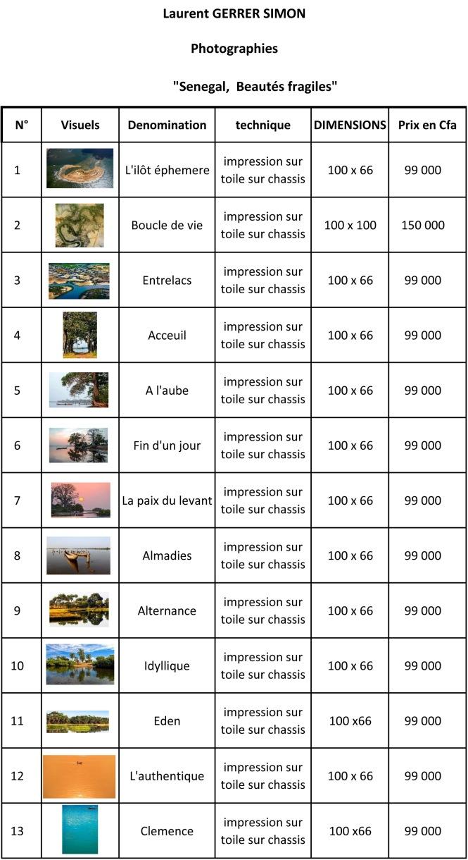Liste PUBLIC des prix Laurent Gerrer 1 (1)-1