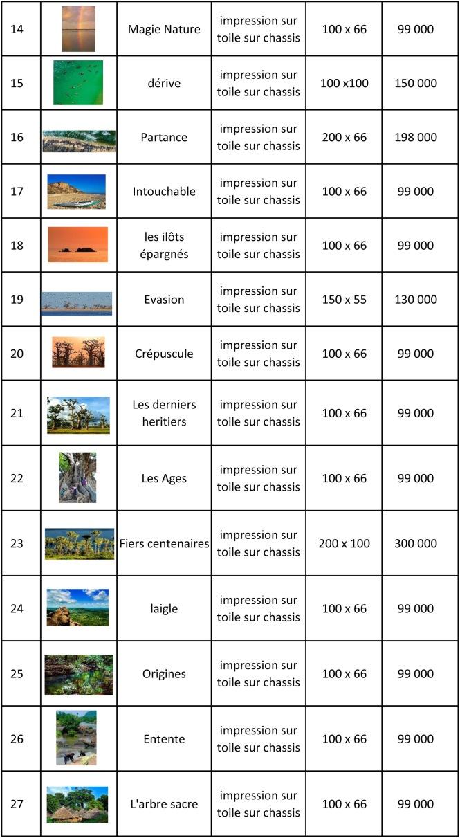 Liste PUBLIC des prix Laurent Gerrer 1 (1)-2